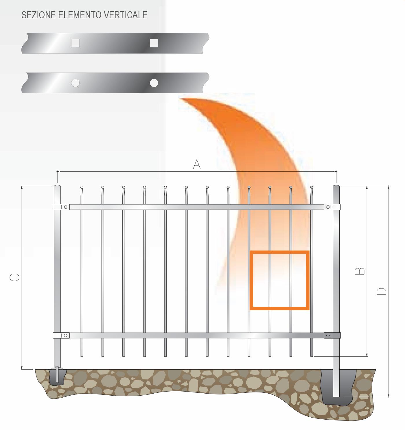 recinzione atene 4