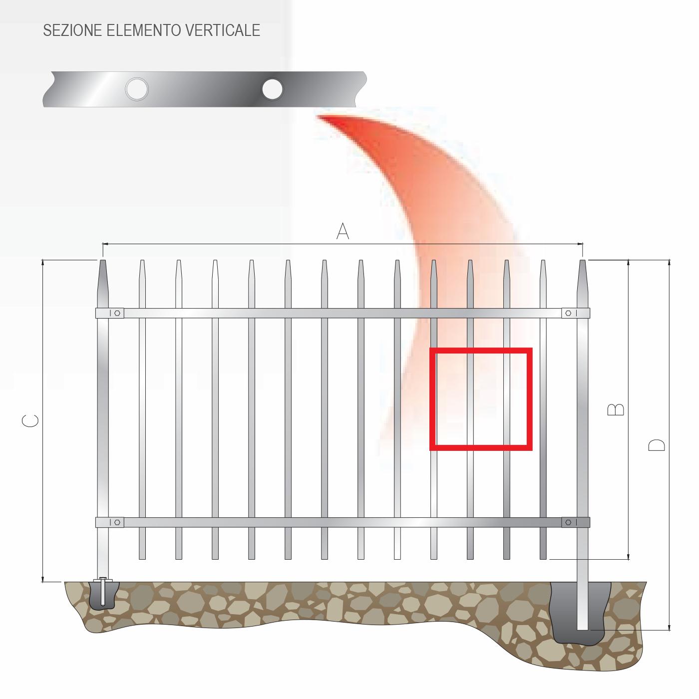 recinzione conic 4