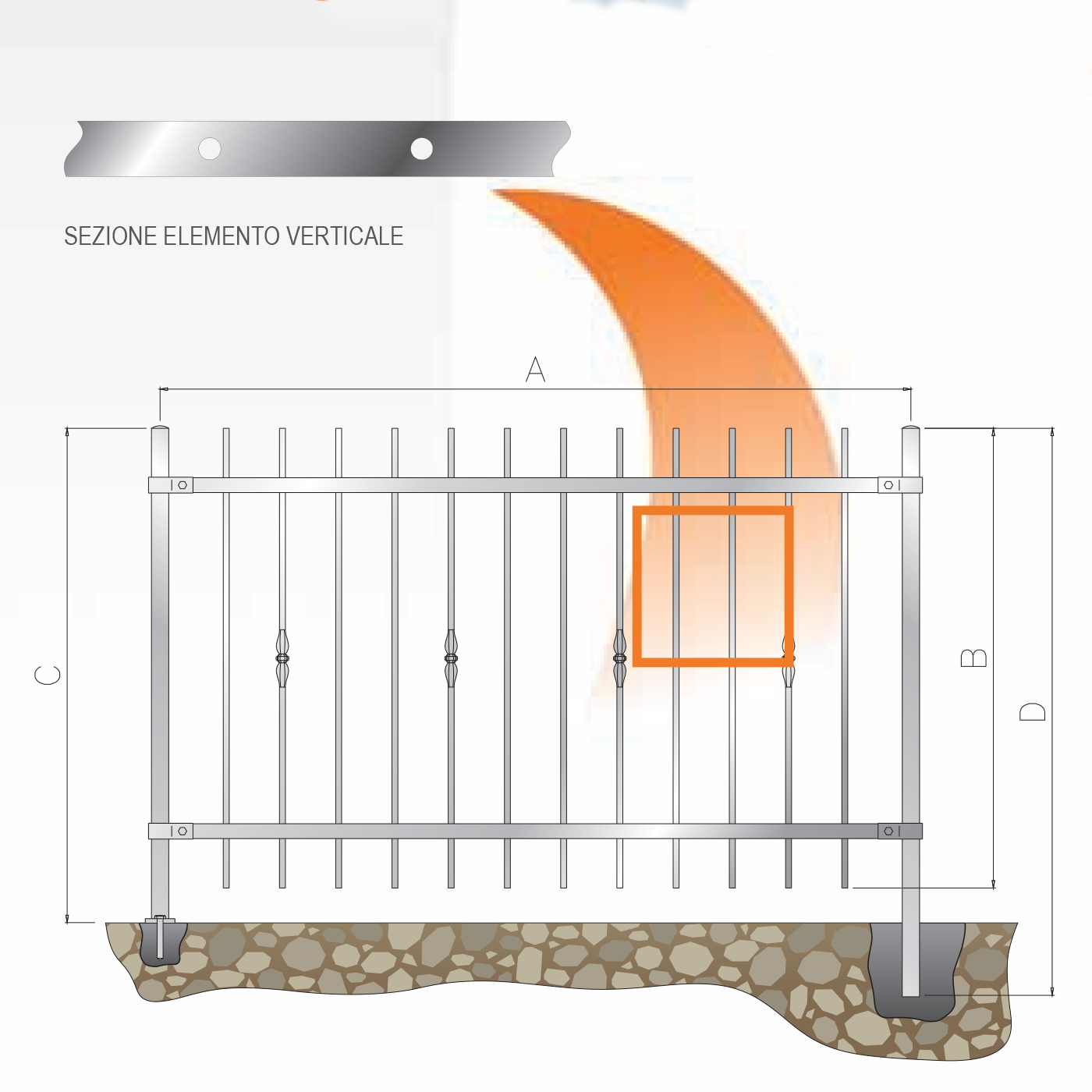 recinzione dublino 2