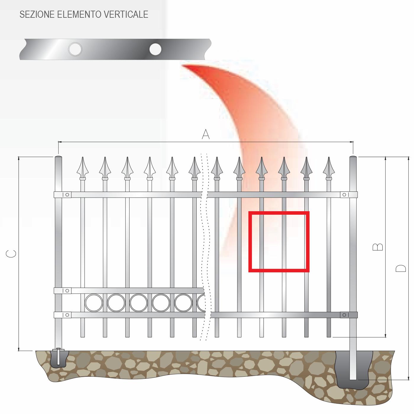 recinzione elegant 4