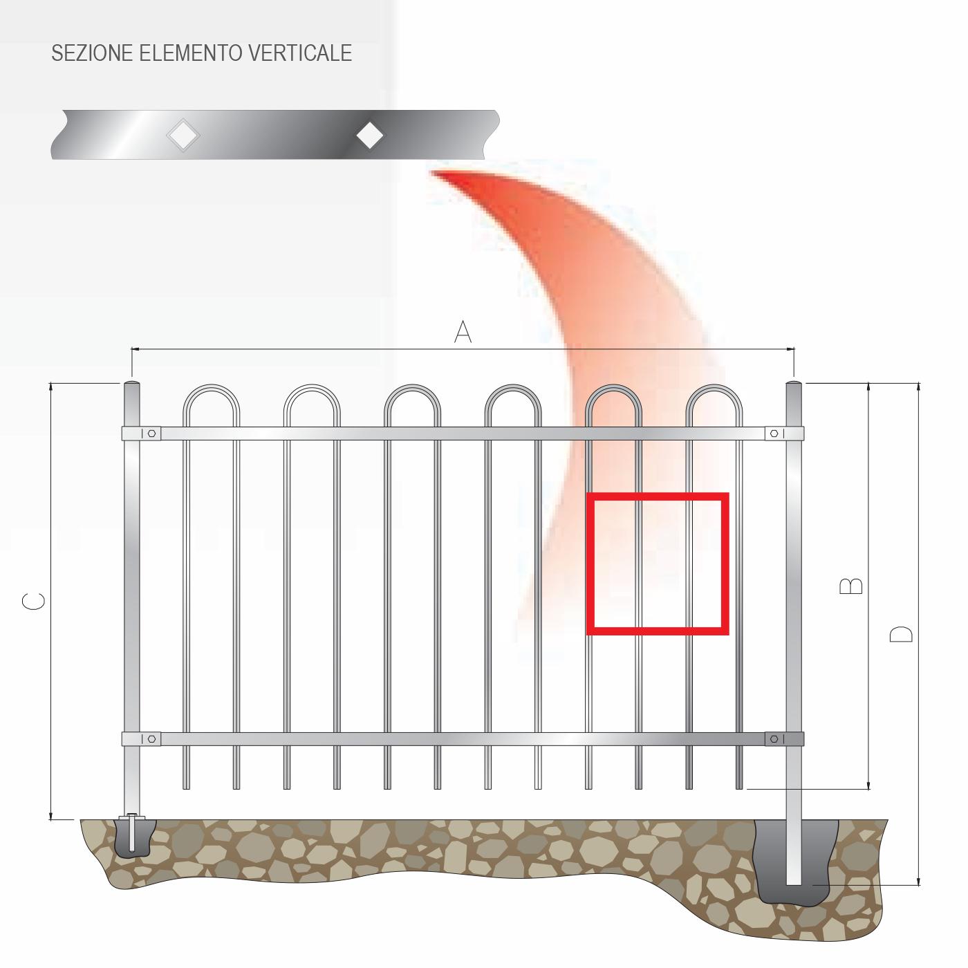 recinzione ginevra 4
