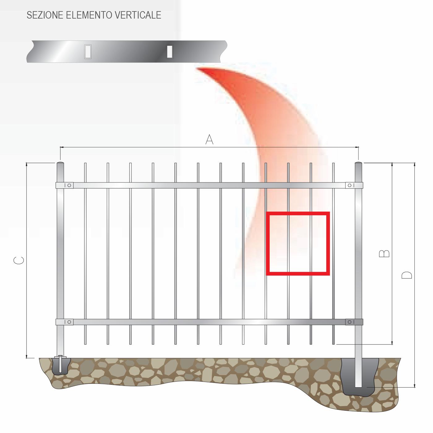 recinzione ursus 4