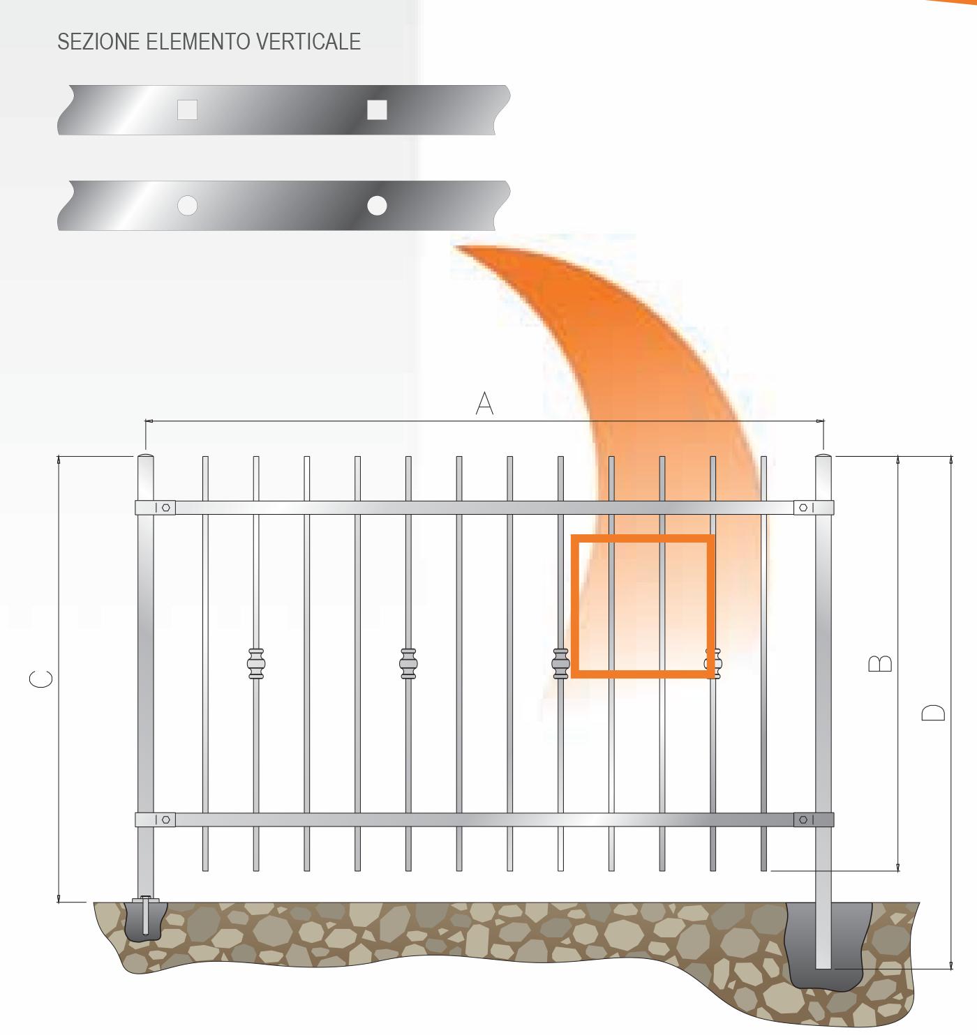 recinzione zurigo 4